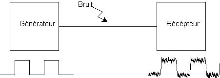bruit1.jpeg
